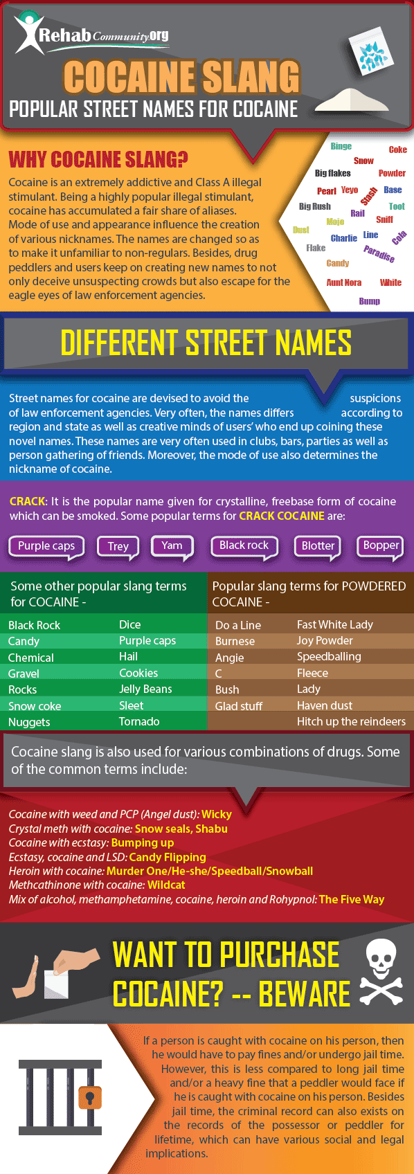 cocaine street names